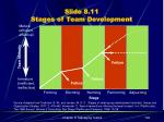 slide 8 11 stages of team development