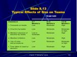 slide 8 13 typical effects of size on teams