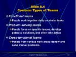 slide 8 4 common types of teams