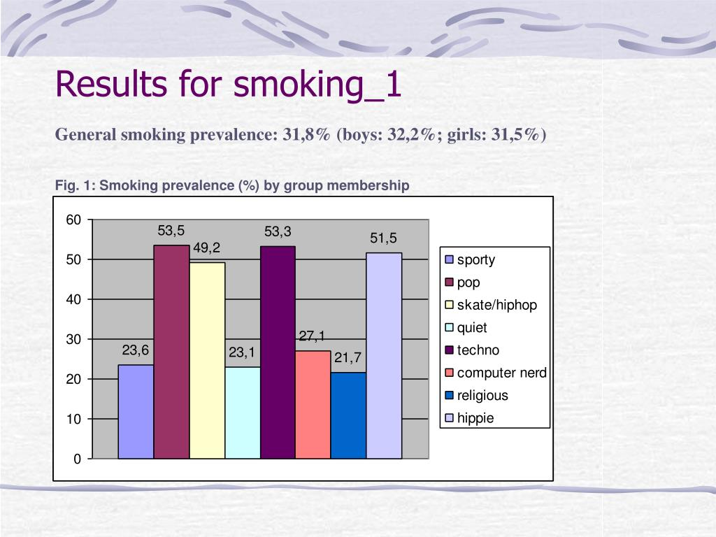 Results for smoking_1