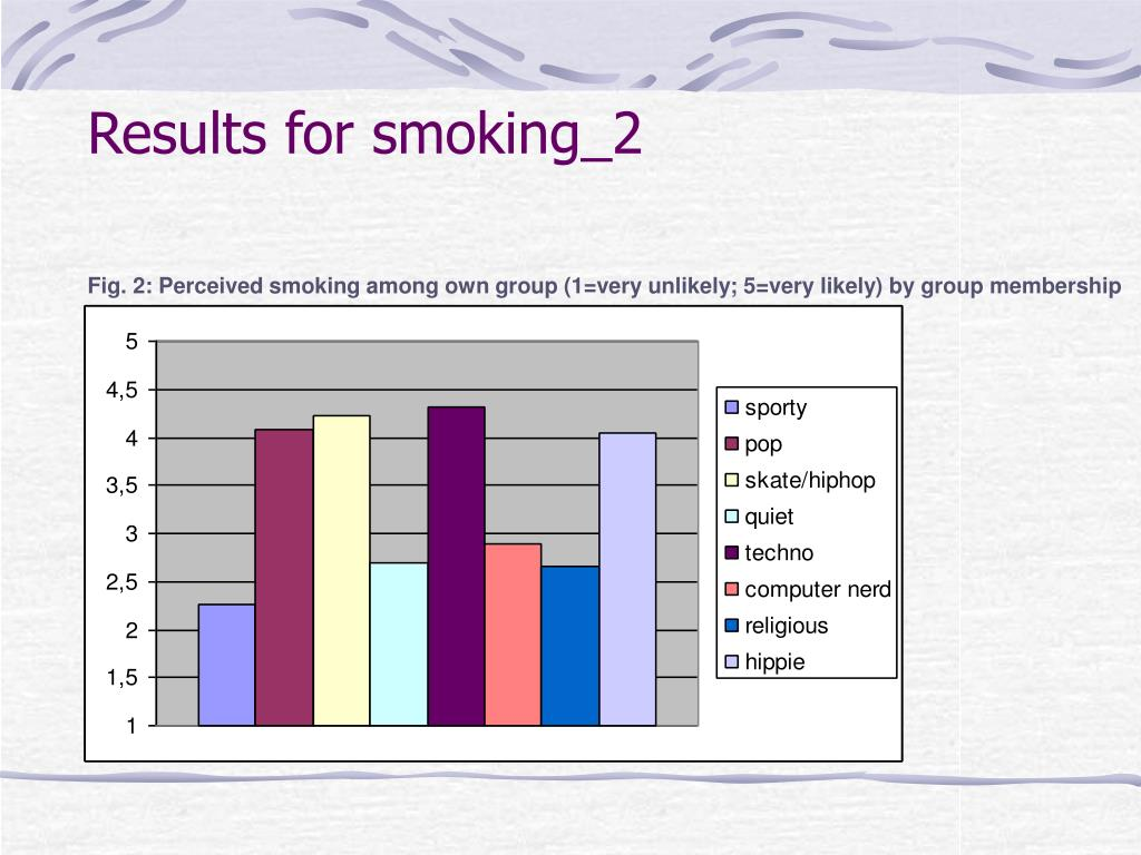 Results for smoking_2
