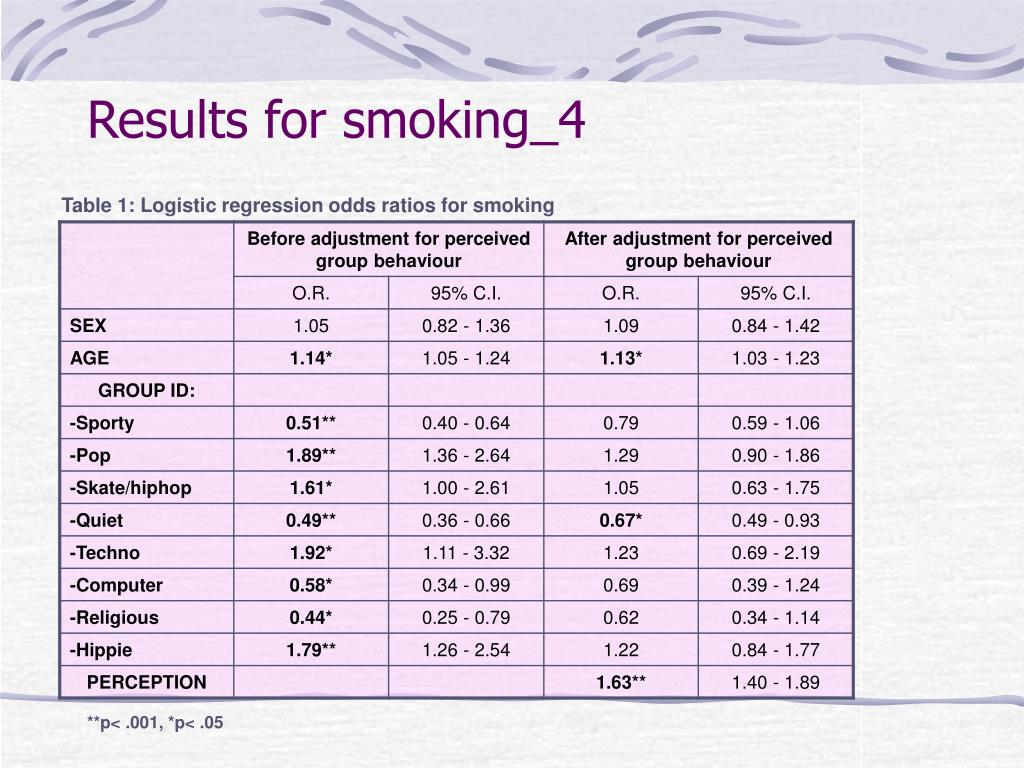 Results for smoking_4