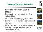 country trends australia