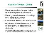 country trends china