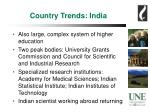 country trends india