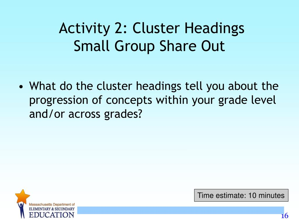 Activity 2: Cluster Headings