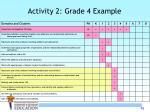activity 2 grade 4 example