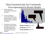 three functional sets are consistently over represented in disease models
