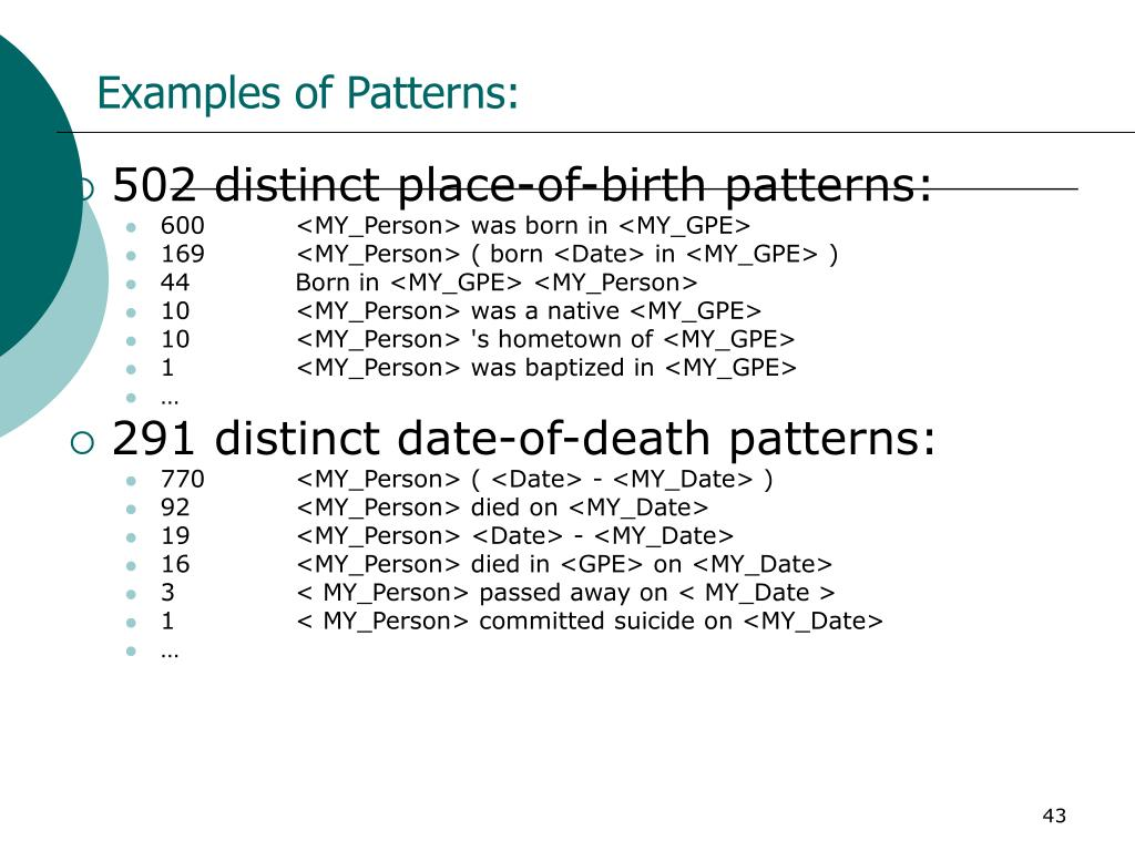 Examples of Patterns: