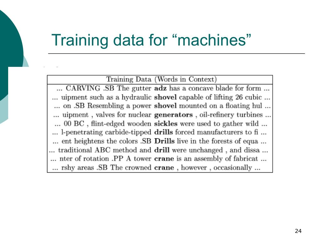"Training data for ""machines"""