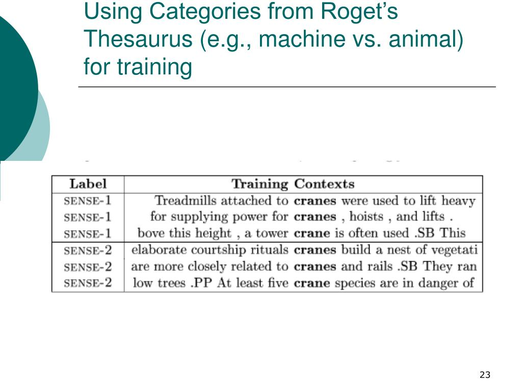 Using Categories from Roget's Thesaurus (e.g., machine vs. animal) for training