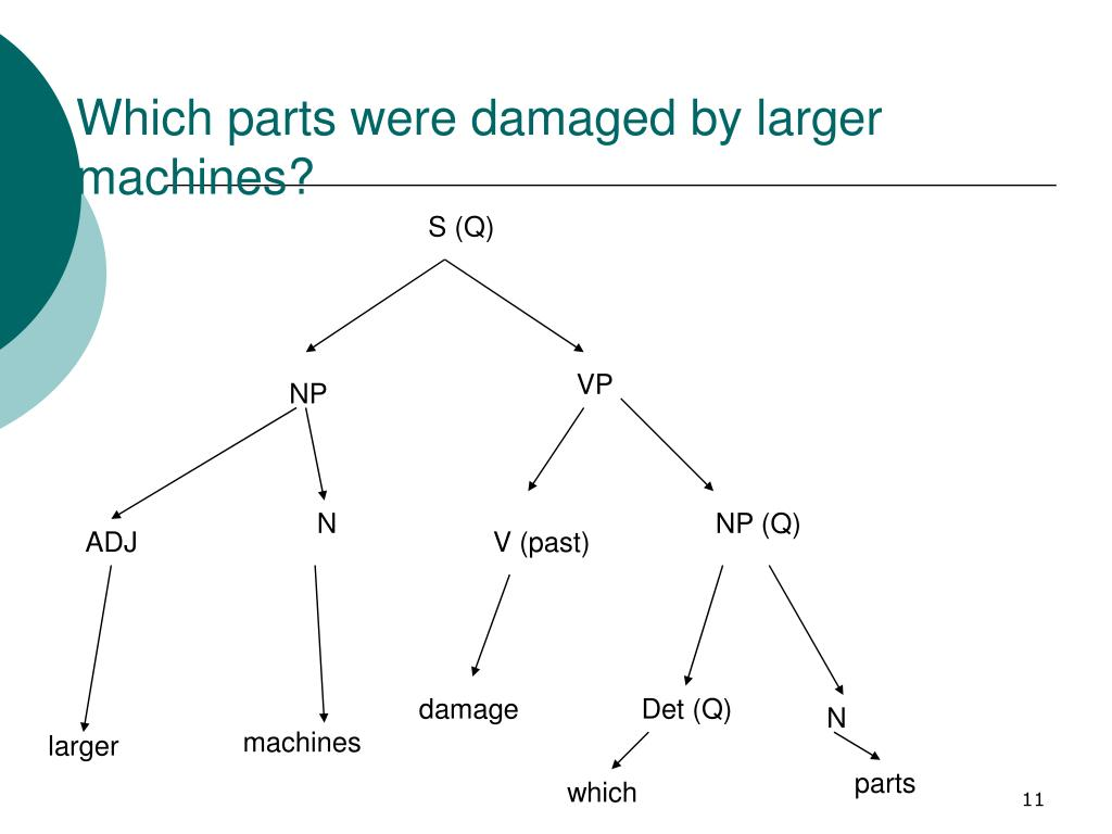 Which parts were damaged by larger machines?