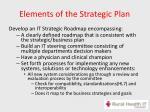 elements of the strategic plan