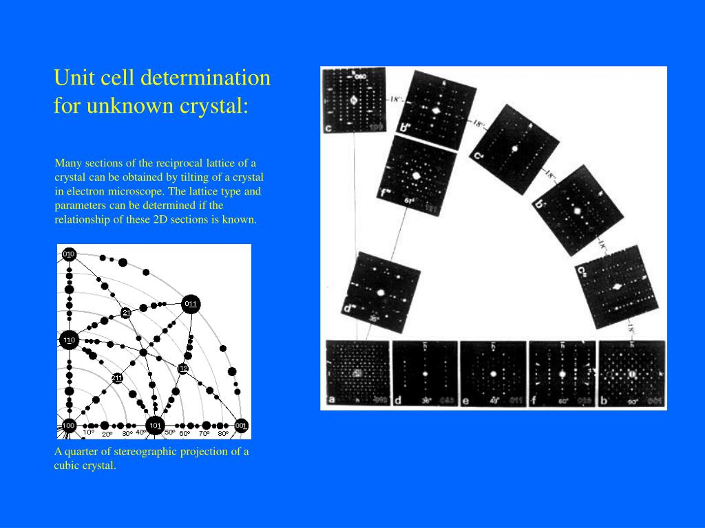 Unit cell determination for unknown crystal: