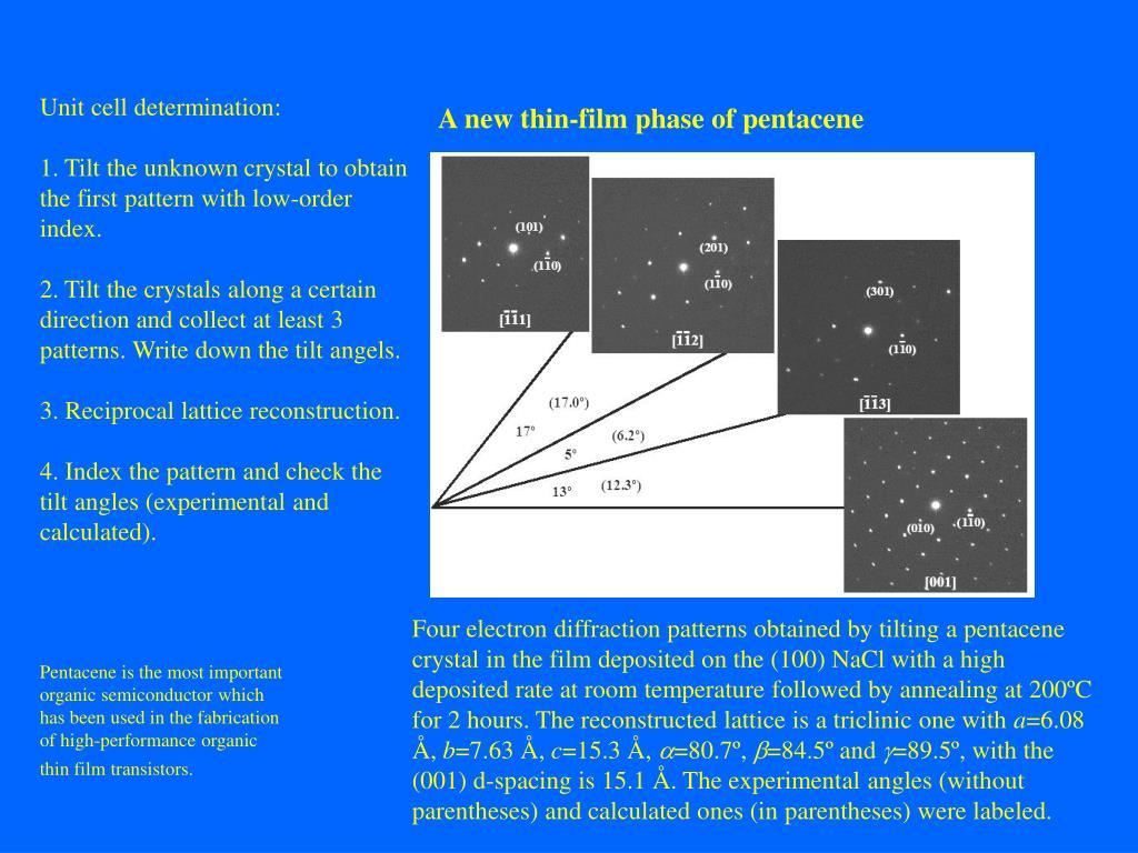 Unit cell determination: