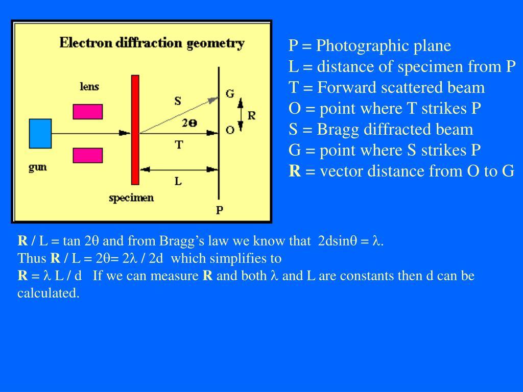 P = Photographic plane