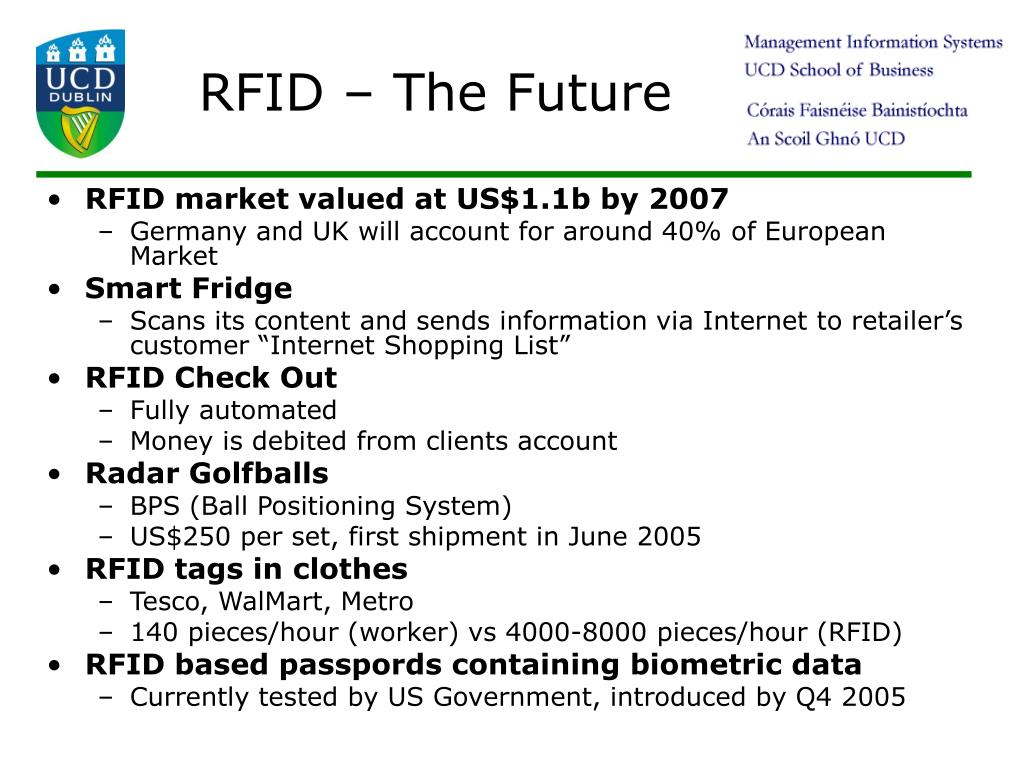 RFID – The Future
