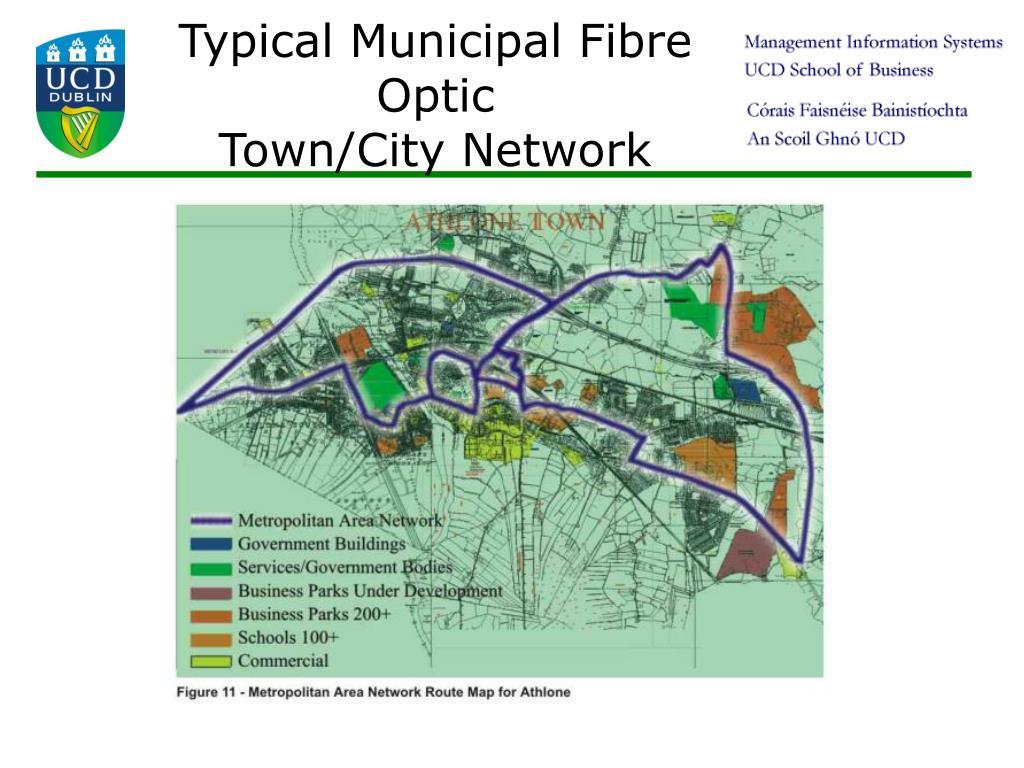 Typical Municipal Fibre Optic