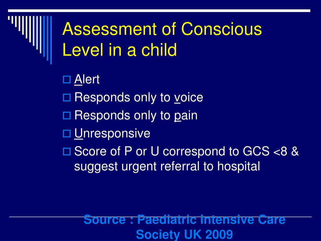 Assessment of Conscious Level in a child