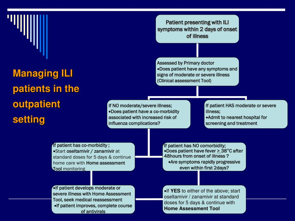 Managing ILI patients in the outpatient setting