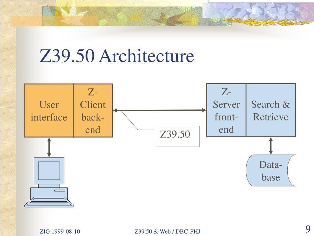 Z39.50 Architecture
