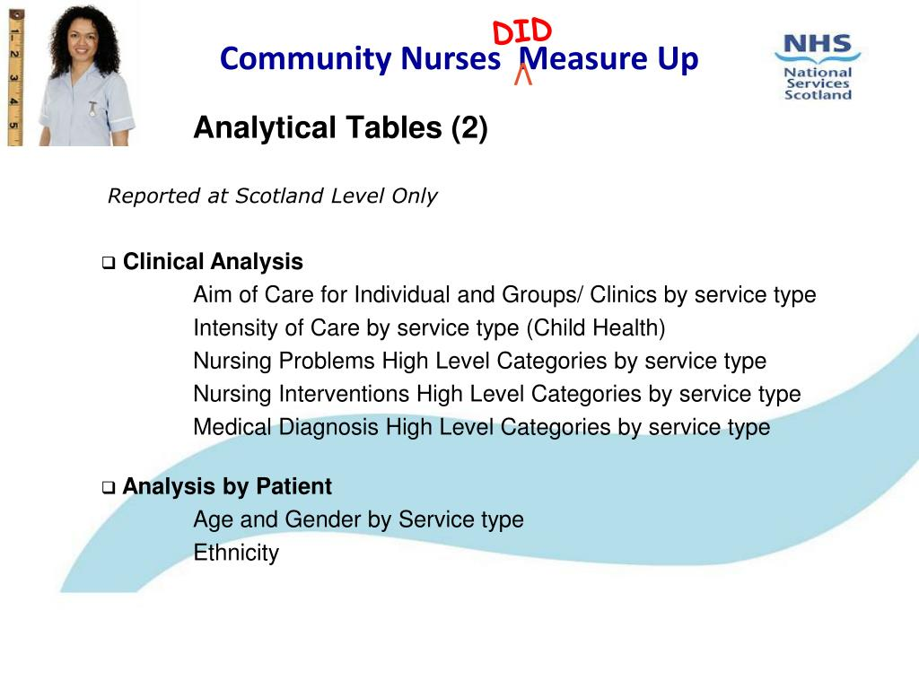 Analytical Tables (2)