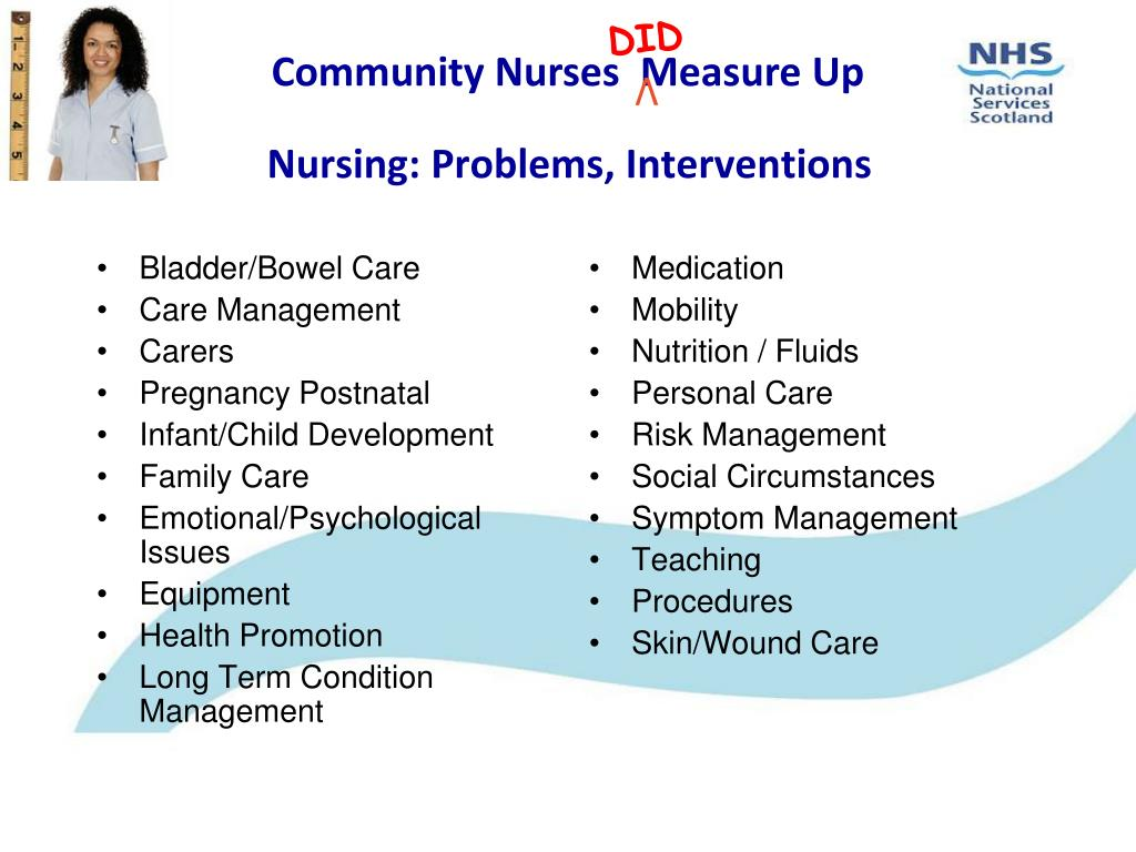 Nursing: Problems, Interventions