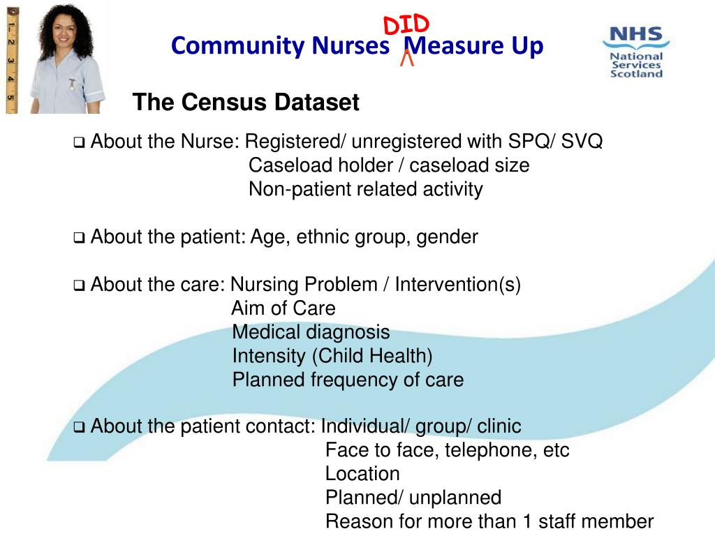The Census Dataset
