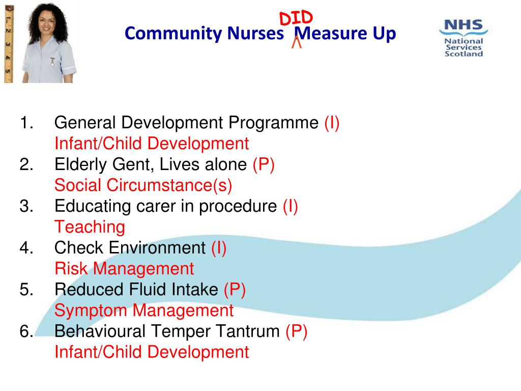 General Development Programme