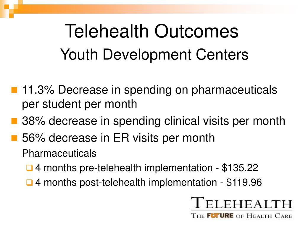 Telehealth Outcomes