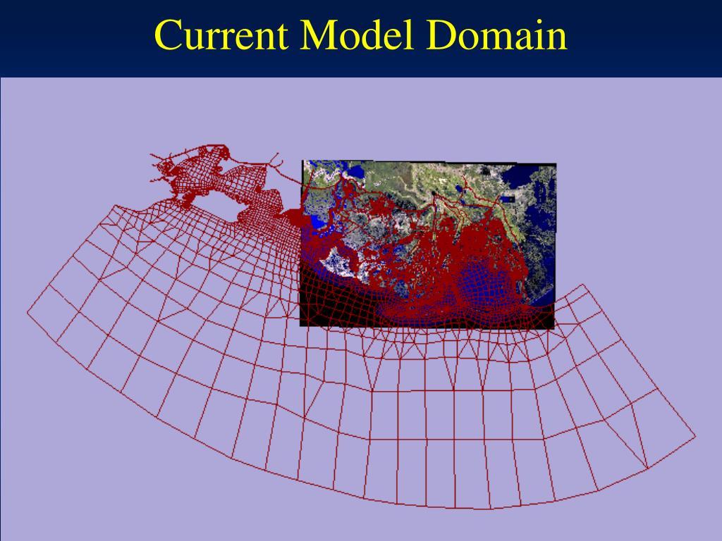 Current Model Domain
