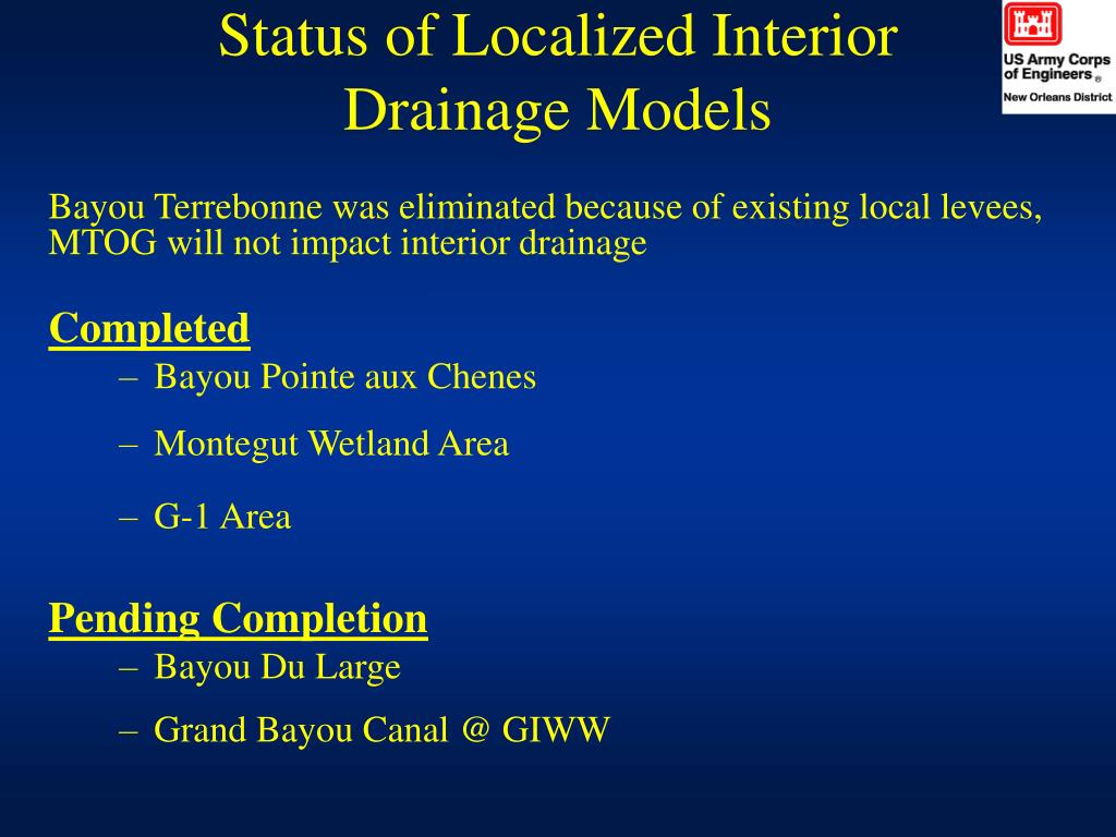Status of Localized Interior