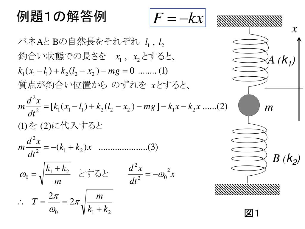 例題1の解答例