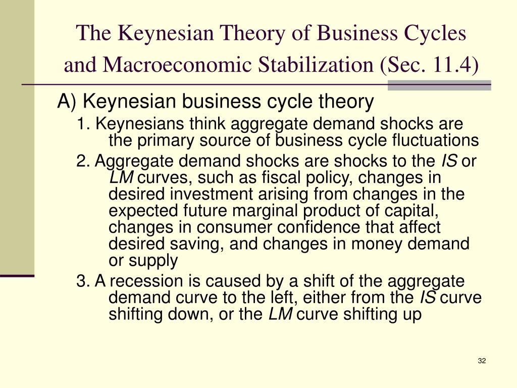 The Keynesian Theory of Business Cycles and Macroeconomic Stabilization (Sec. 11.4)