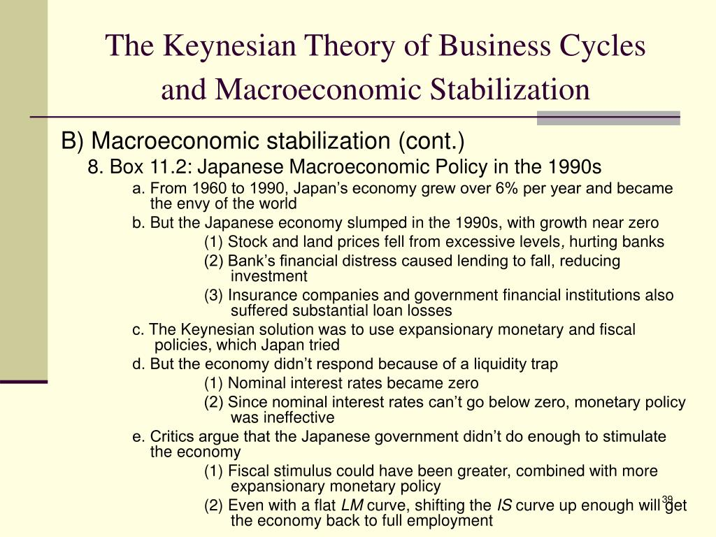 The Keynesian Theory of Business Cycles and Macroeconomic Stabilization
