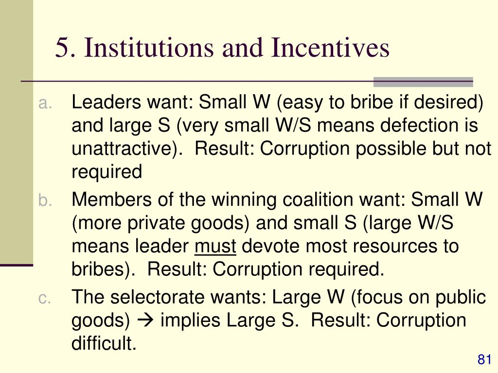 5. Institutions and Incentives