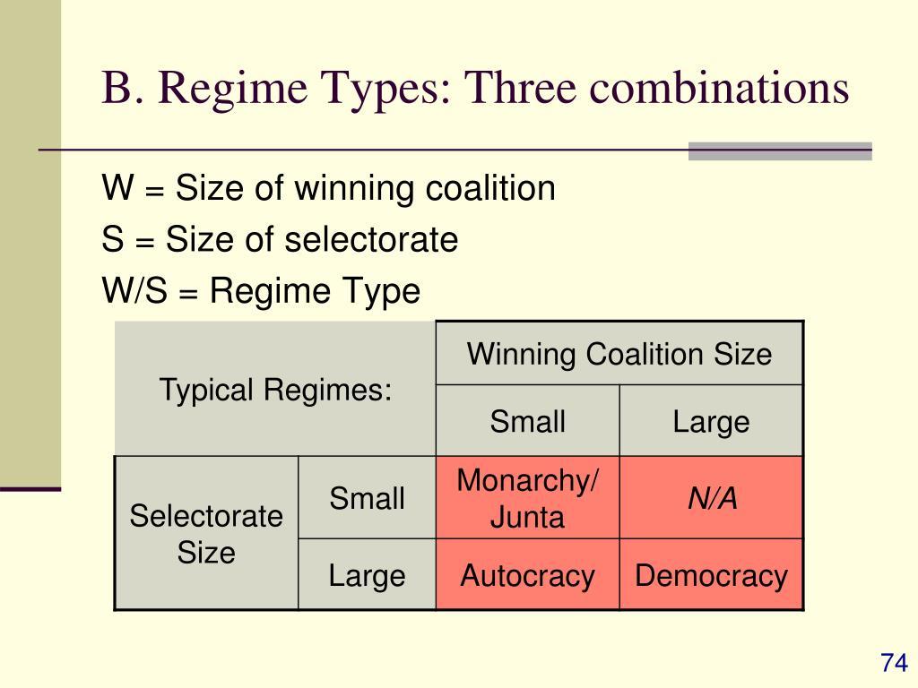 B. Regime Types: Three combinations