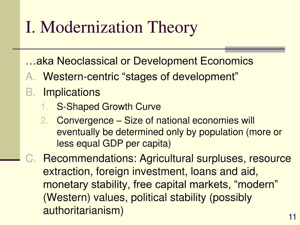 I. Modernization Theory