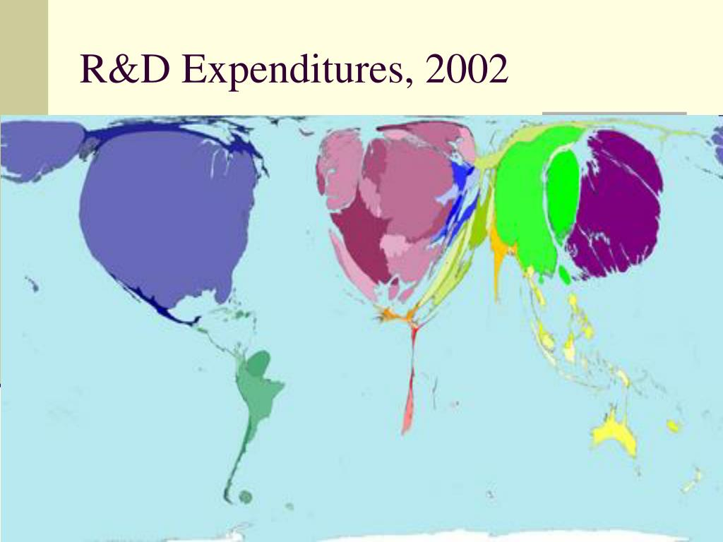 R&D Expenditures, 2002