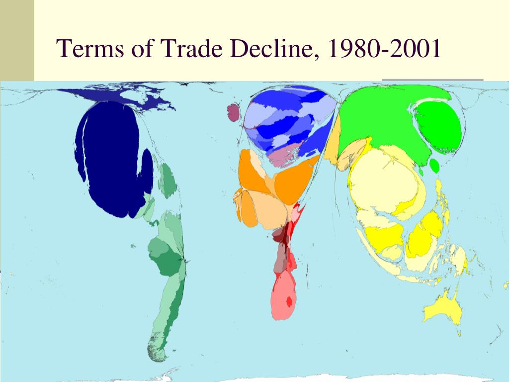 Terms of Trade Decline, 1980-2001