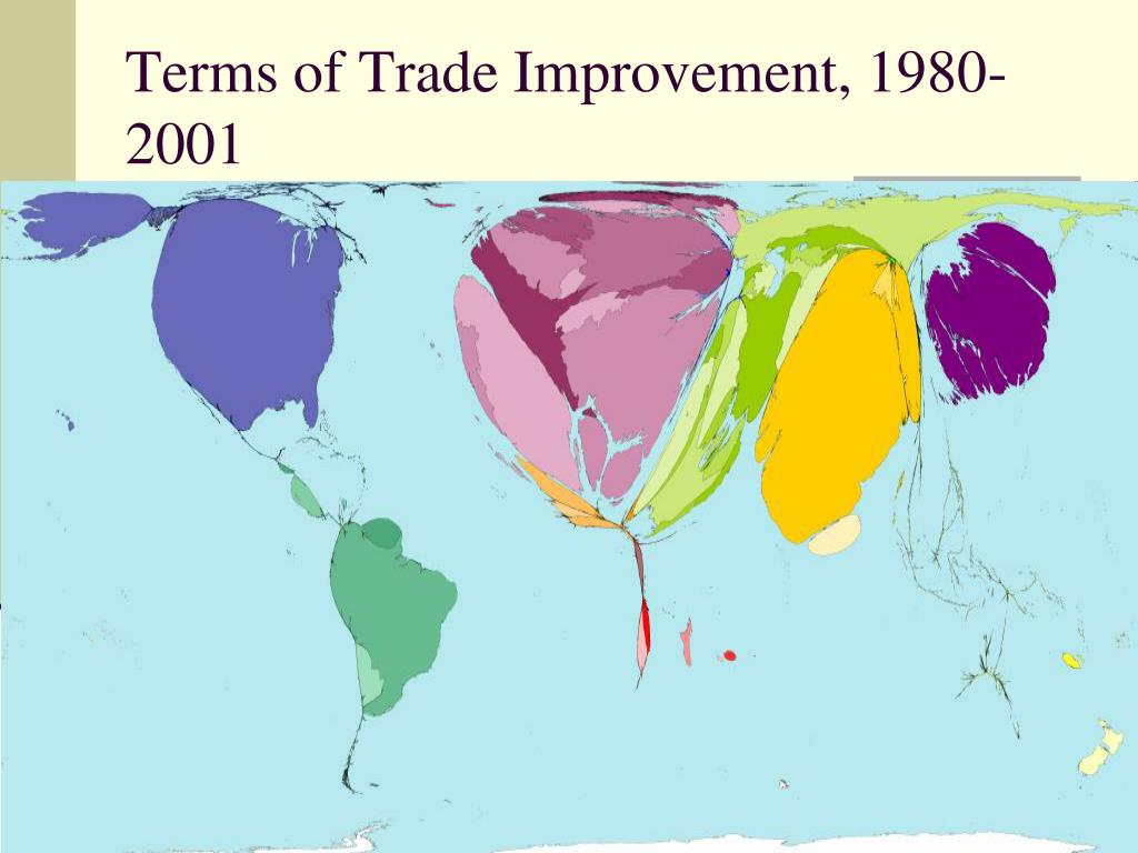 Terms of Trade Improvement, 1980-2001