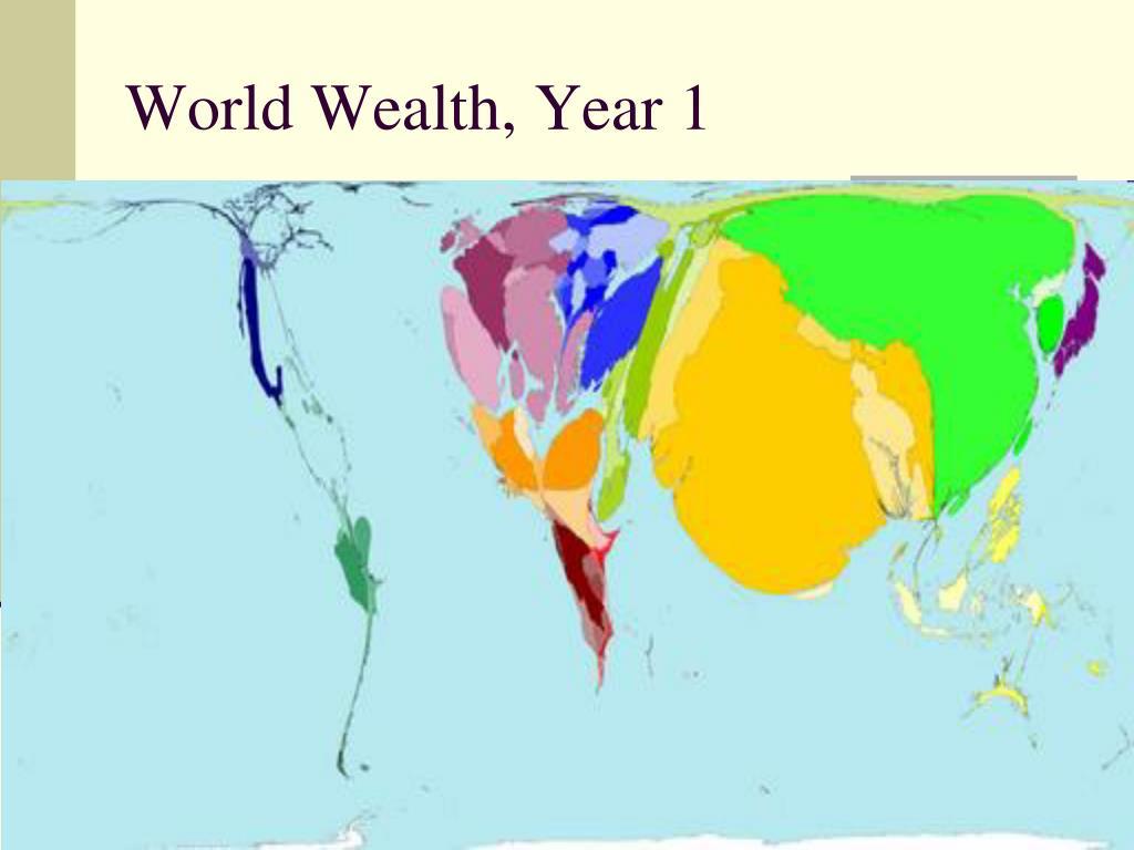 World Wealth, Year 1