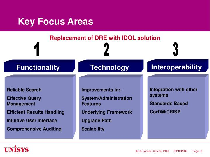 Key Focus Areas