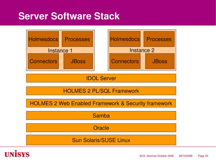 Server Software Stack