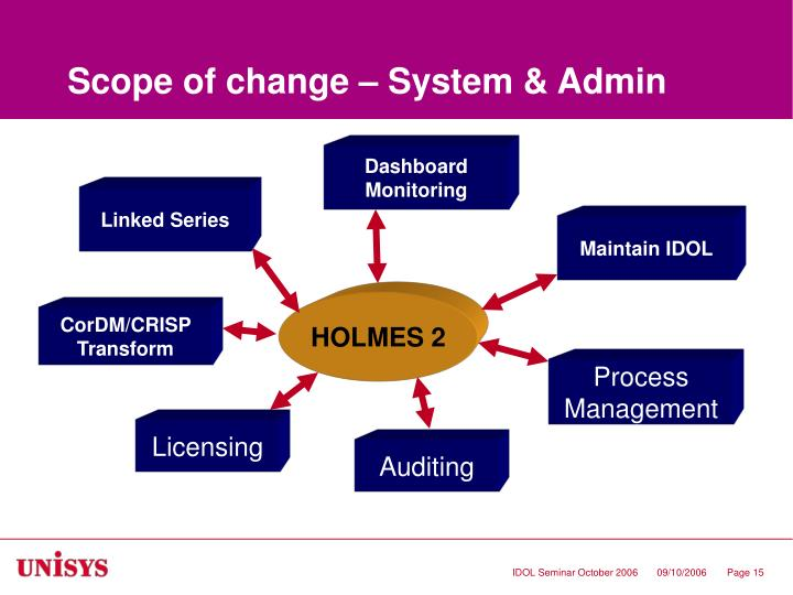 Scope of change – System & Admin