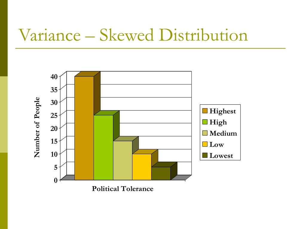 Variance – Skewed Distribution