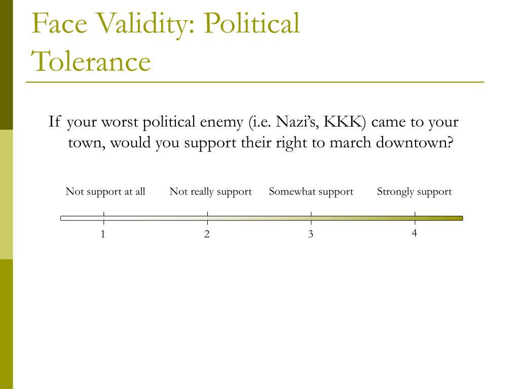 Face Validity: Political Tolerance
