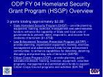 odp fy 04 homeland security grant program hsgp overview