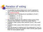 paradox of voting