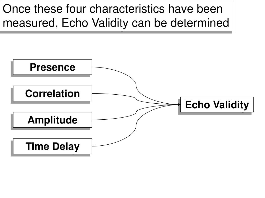 Once these four characteristics have been measured, Echo Validity can be determined